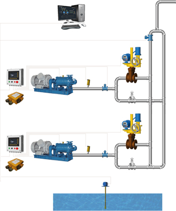 Automated Control System for Mine Drainage